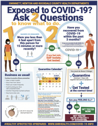 New What to do Guidelines - Dec 2020